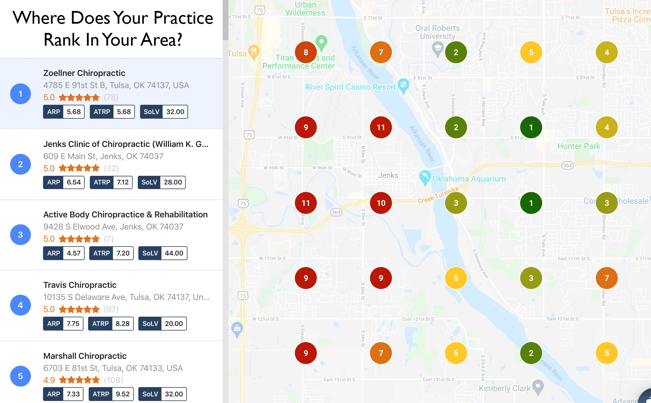 where does your chiropractic practice rank seo marketing assessment